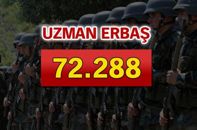 TSK Ordudaki Asker Sayısını Açıkladı! galerisi resim 11