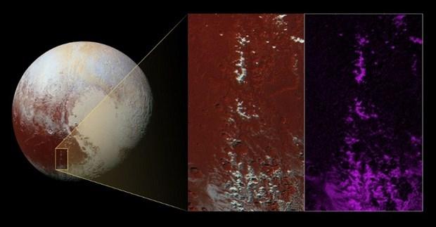 Plüton, Tekrar Gezegen Olarak Kabul Edilebilir galerisi resim 7
