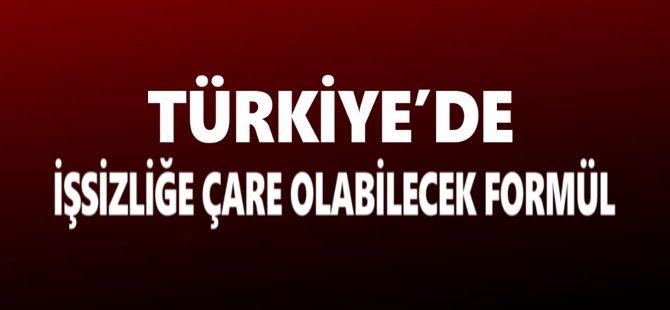 Samsunlu Öğretmenden Türkiye'de İşsizliğe Çare Olabilecek Formül