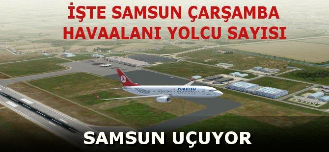 Samsun Çarşamba Havalimanı 160 Bin 790 Yolcuya Hizmet Verdi
